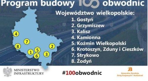 PROGRAM BUDOWY 100 OBWODNIC