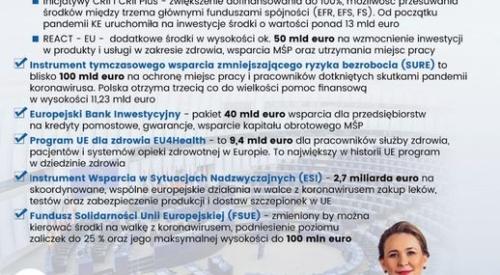 Europa walczy z COVID-19